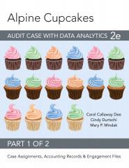 Alpine Cupcakes, 2e
