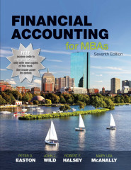Custom MBA Financial Accounting Placement Course (SMU)